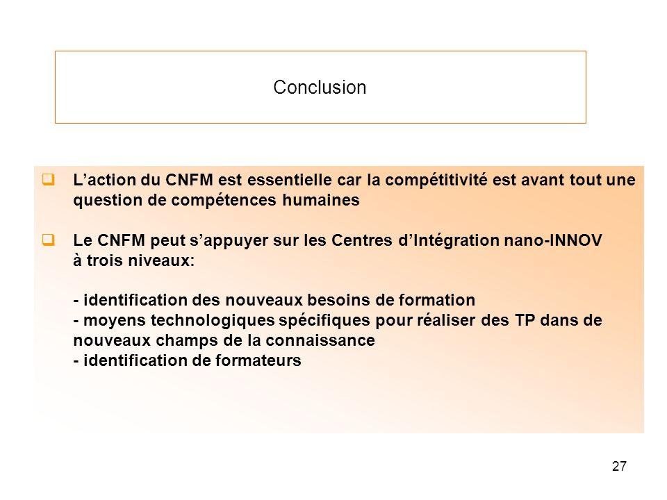 27 Conclusion Laction du CNFM est essentielle car la compétitivité est avant tout une question de compétences humaines Le CNFM peut sappuyer sur les C