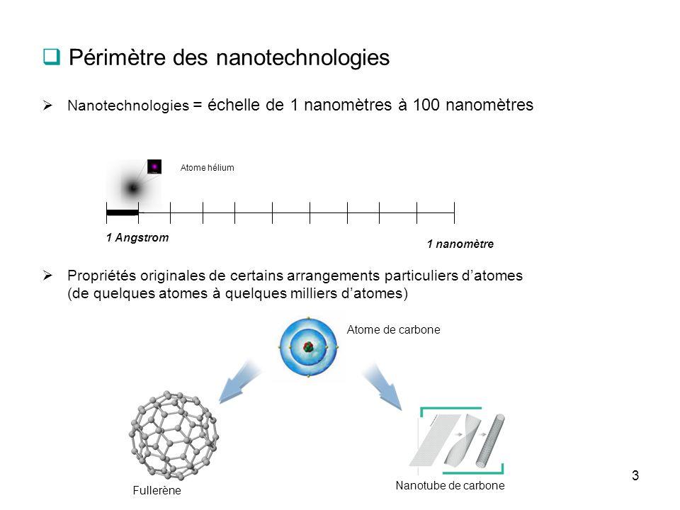 3 Périmètre des nanotechnologies Nanotechnologies = échelle de 1 nanomètres à 100 nanomètres 1 nanomètre Propriétés originales de certains arrangement