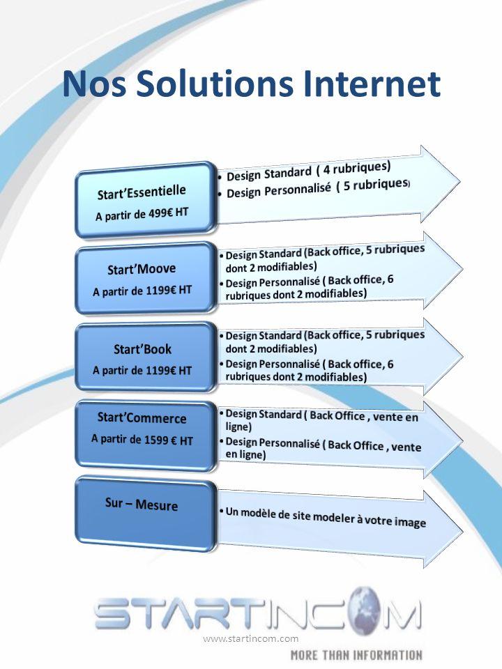 Nos Solutions Internet www.startincom.com