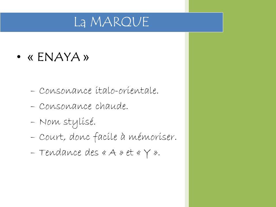 « ENAYA » –Consonance italo-orientale.–Consonance chaude.
