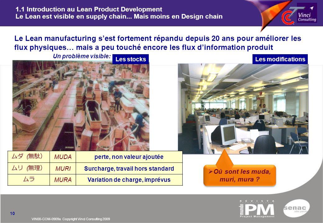 VIN00-COM-0909a Copyright Vinci Consulting 2009 1.1 Introduction au Lean Product Development Le Lean est visible en supply chain... Mais moins en Desi
