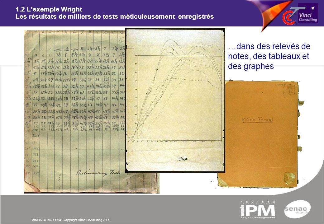 VIN00-COM-0909a Copyright Vinci Consulting 2009 1.2 Lexemple Wright Les résultats de milliers de tests méticuleusement enregistrés …dans des relevés d