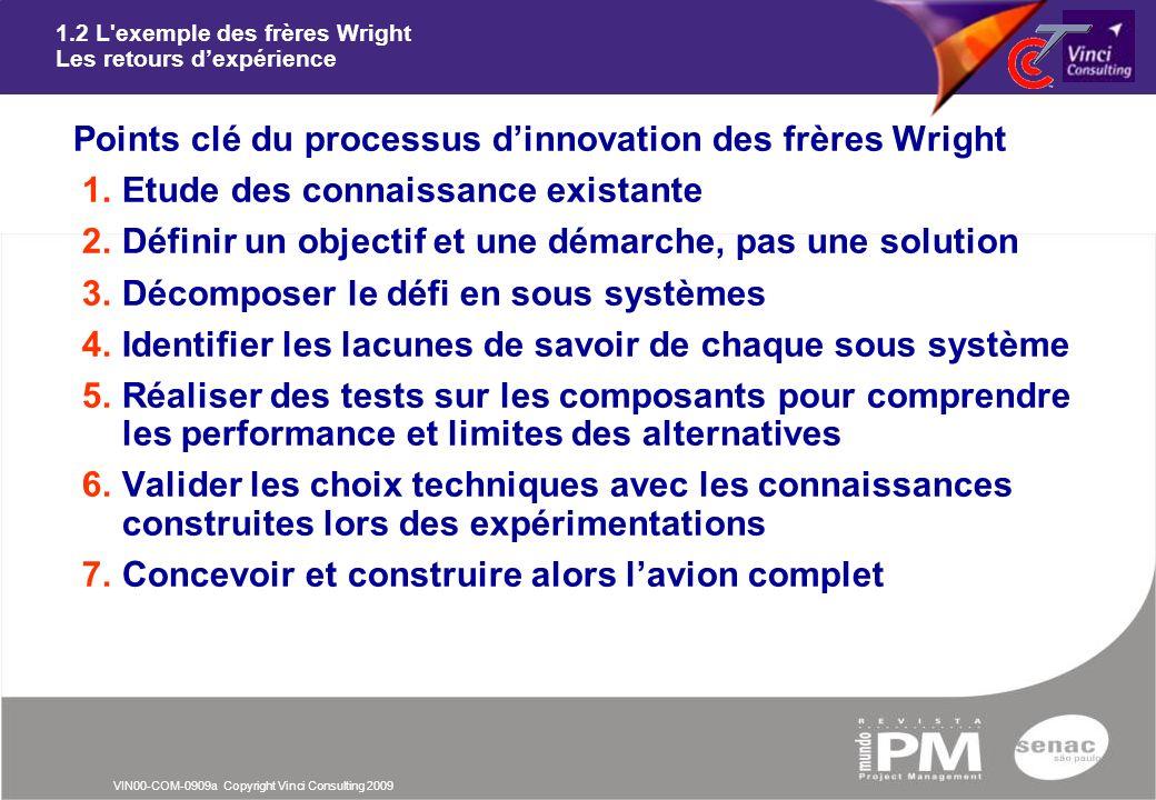 VIN00-COM-0909a Copyright Vinci Consulting 2009 1.2 L'exemple des frères Wright Les retours dexpérience nPoints clé du processus dinnovation des frère