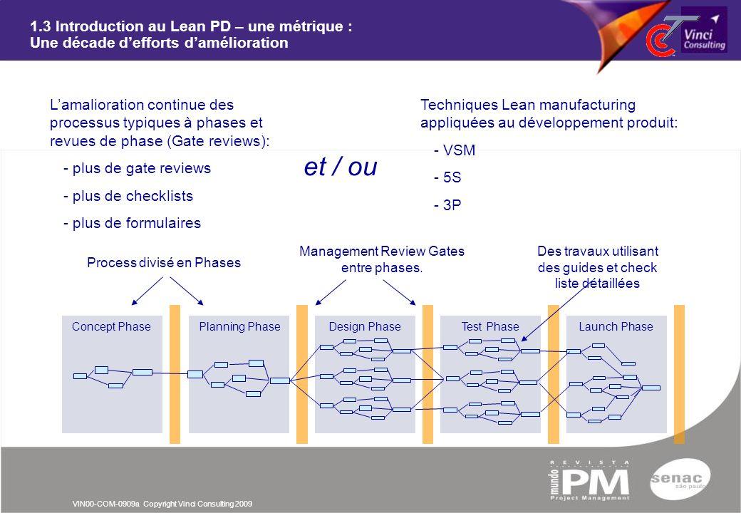 VIN00-COM-0909a Copyright Vinci Consulting 2009 1.3 Introduction au Lean PD – une métrique : Une décade defforts damélioration Concept PhasePlanning P