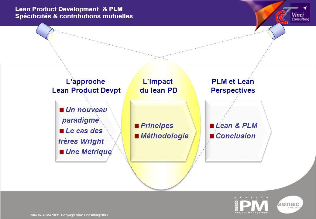 VIN00-COM-0909a Copyright Vinci Consulting 2009 Principes Méthodologie Principes Méthodologie PLM et Lean Perspectives Lean Product Development & PLM