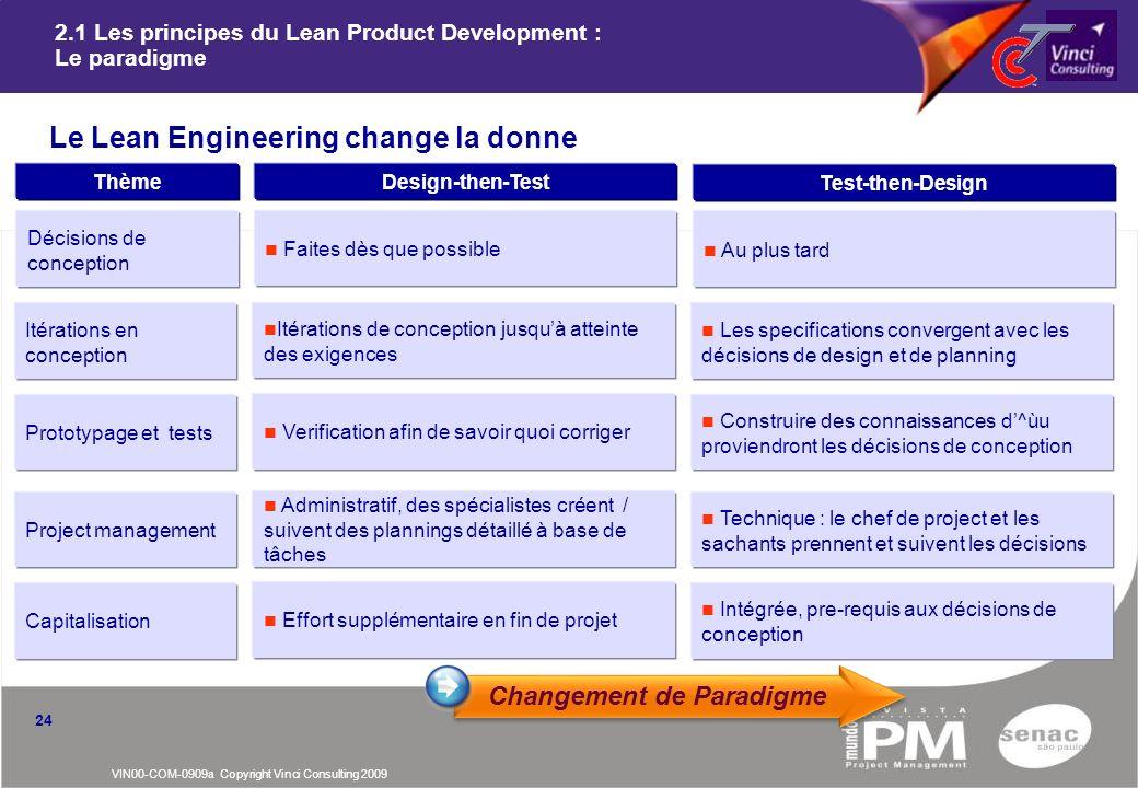 VIN00-COM-0909a Copyright Vinci Consulting 2009 24 2.1 Les principes du Lean Product Development : Le paradigme Le Lean Engineering change la donne De