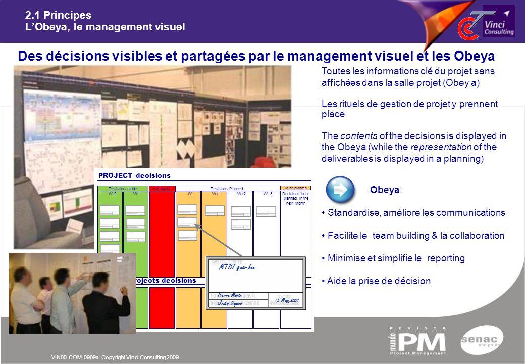 VIN00-COM-0909a Copyright Vinci Consulting 2009 2.1 Principes LObeya, le management visuel Toutes les informations clé du projet sans affichées dans l