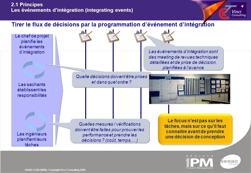 VIN00-COM-0909a Copyright Vinci Consulting 2009 Le chef de projet planifie les événements dintégration Les sachants établissent les responsibilités Le