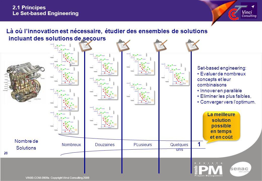 VIN00-COM-0909a Copyright Vinci Consulting 2009 Nombre de Solutions NombreuxDouzainesPLusieursQuelques uns 1 La meilleure solution possible en temps e