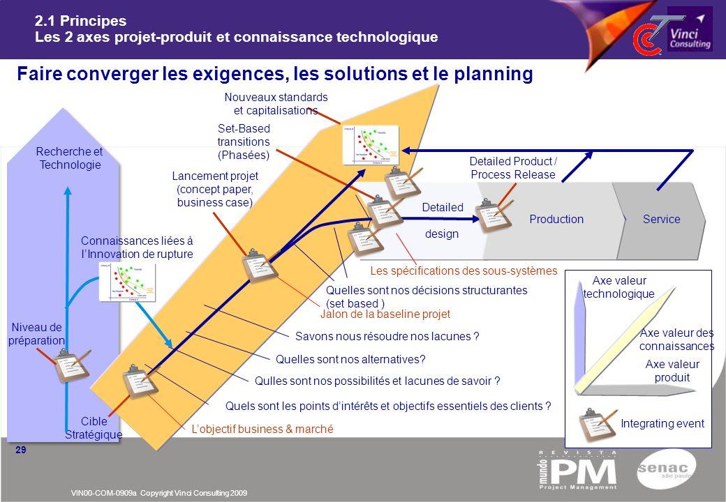 VIN00-COM-0909a Copyright Vinci Consulting 2009 2.1 Principes Les 2 axes projet-produit et connaissance technologique Faire converger les exigences, l
