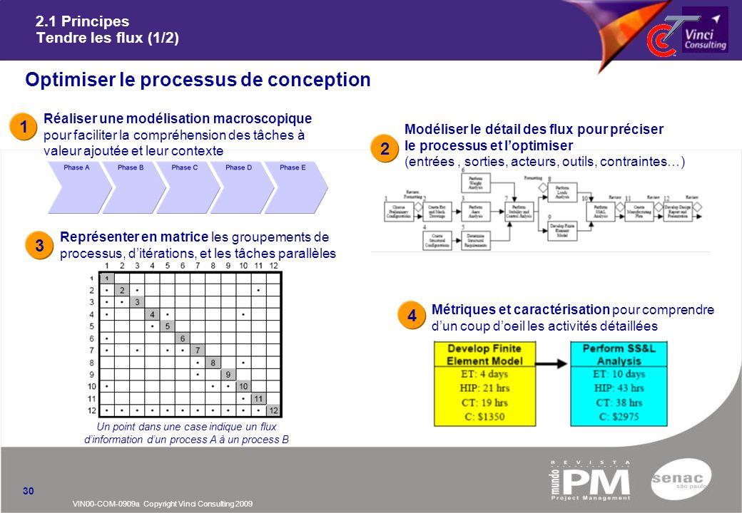 VIN00-COM-0909a Copyright Vinci Consulting 2009 2.1 Principes Tendre les flux (1/2) Optimiser le processus de conception Un point dans une case indiqu