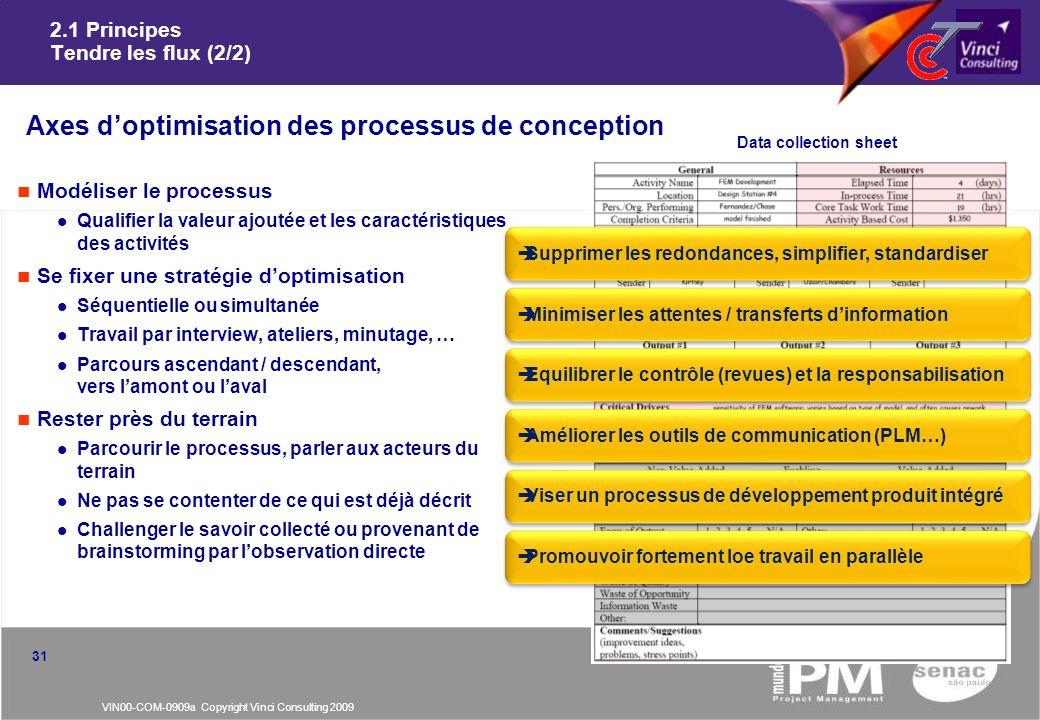 VIN00-COM-0909a Copyright Vinci Consulting 2009 2.1 Principes Tendre les flux (2/2) Axes doptimisation des processus de conception Modéliser le proces