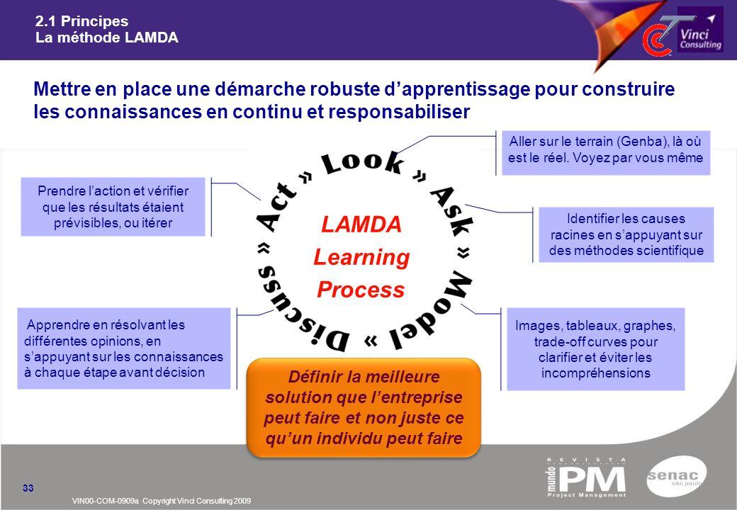 VIN00-COM-0909a Copyright Vinci Consulting 2009 2.1 Principes La méthode LAMDA nMettre en place une démarche robuste dapprentissage pour construire le