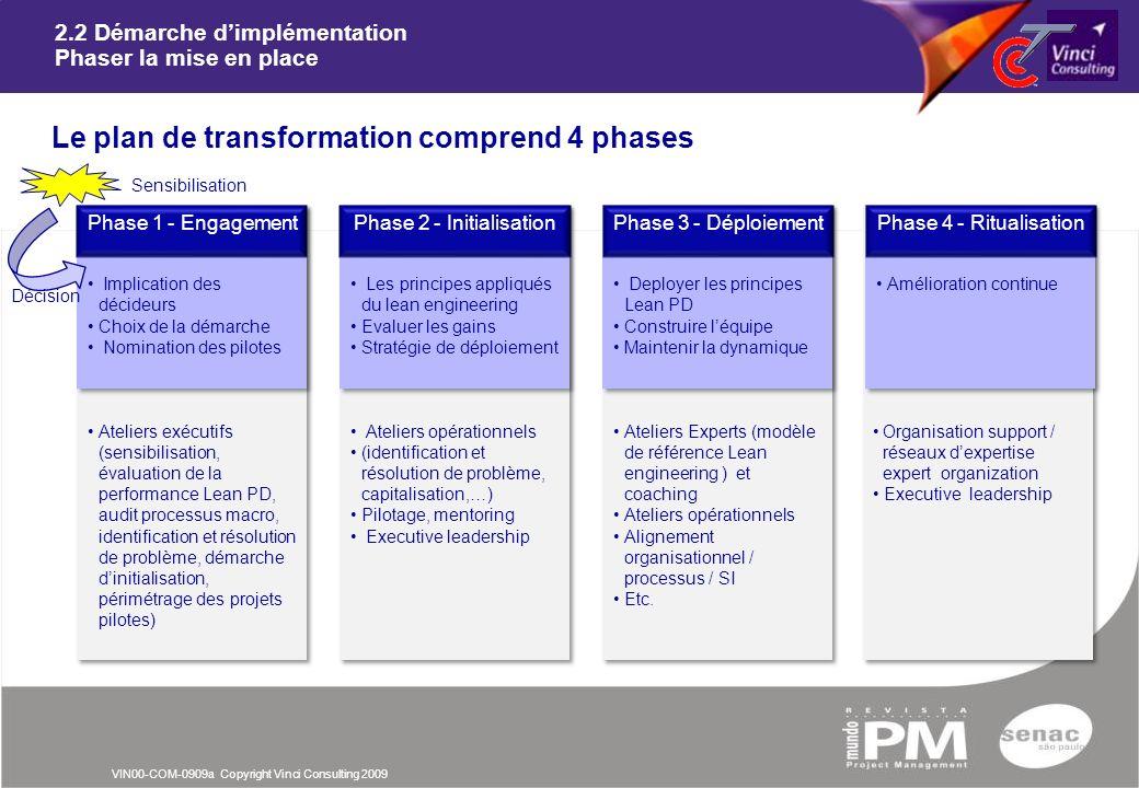VIN00-COM-0909a Copyright Vinci Consulting 2009 Ateliers exécutifs (sensibilisation, évaluation de la performance Lean PD, audit processus macro, iden