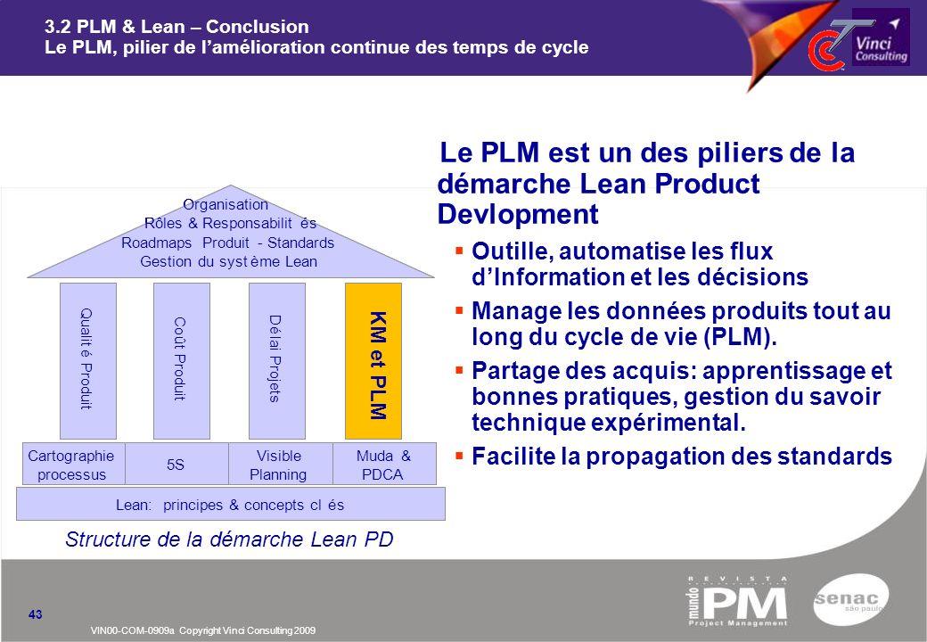 VIN00-COM-0909a Copyright Vinci Consulting 2009 43 3.2 PLM & Lean – Conclusion Le PLM, pilier de lamélioration continue des temps de cycle nLe PLM est