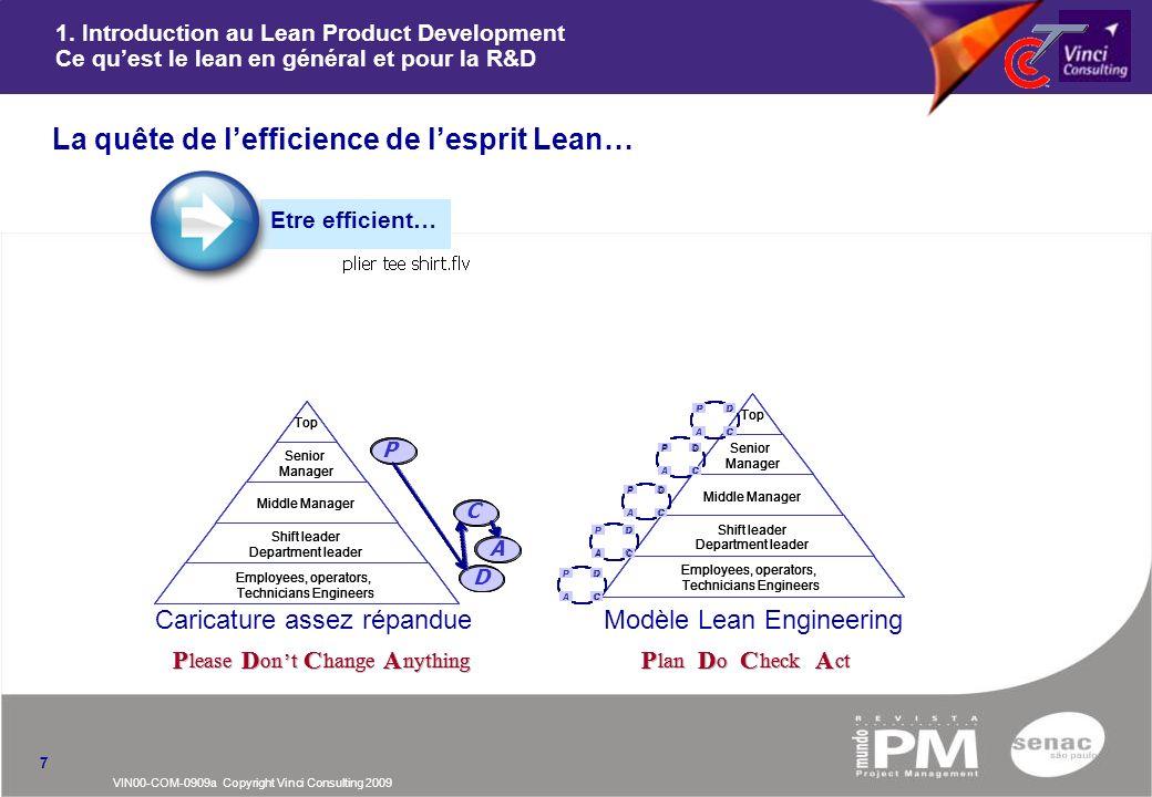 VIN00-COM-0909a Copyright Vinci Consulting 2009 1. Introduction au Lean Product Development Ce quest le lean en général et pour la R&D nLa quête de le