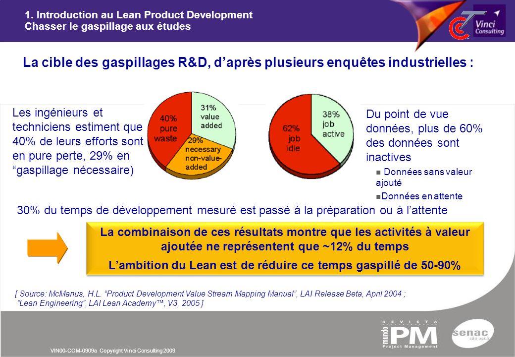 VIN00-COM-0909a Copyright Vinci Consulting 2009 1. Introduction au Lean Product Development Chasser le gaspillage aux études nLa cible des gaspillages