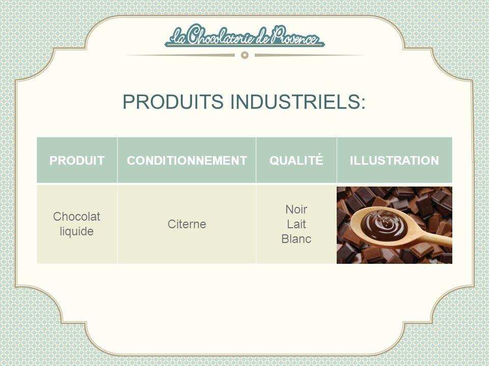 PRODUITS INDUSTRIELS: PRODUITCONDITIONNEMENTQUALITÉILLUSTRATION Chocolat liquide Citerne Noir Lait Blanc