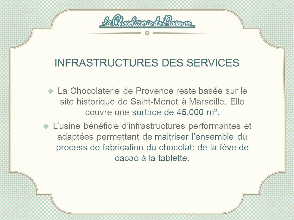 INFRASTRUCTURES DES SERVICES La Chocolaterie de Provence reste basée sur le site historique de Saint-Menet à Marseille. Elle couvre une surface de 45.
