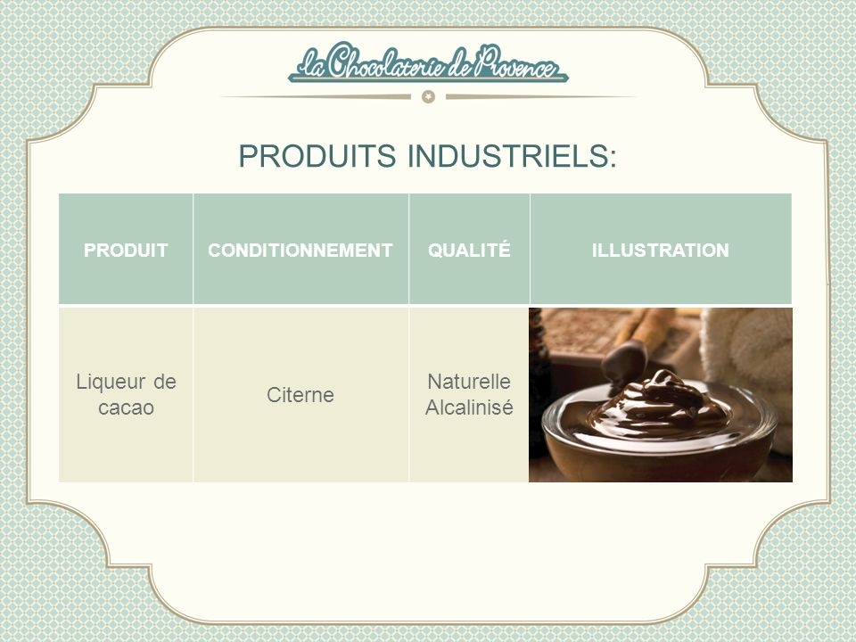 PRODUITS INDUSTRIELS: PRODUITCONDITIONNEMENTQUALITÉILLUSTRATION Liqueur de cacao Citerne Naturelle Alcalinisé