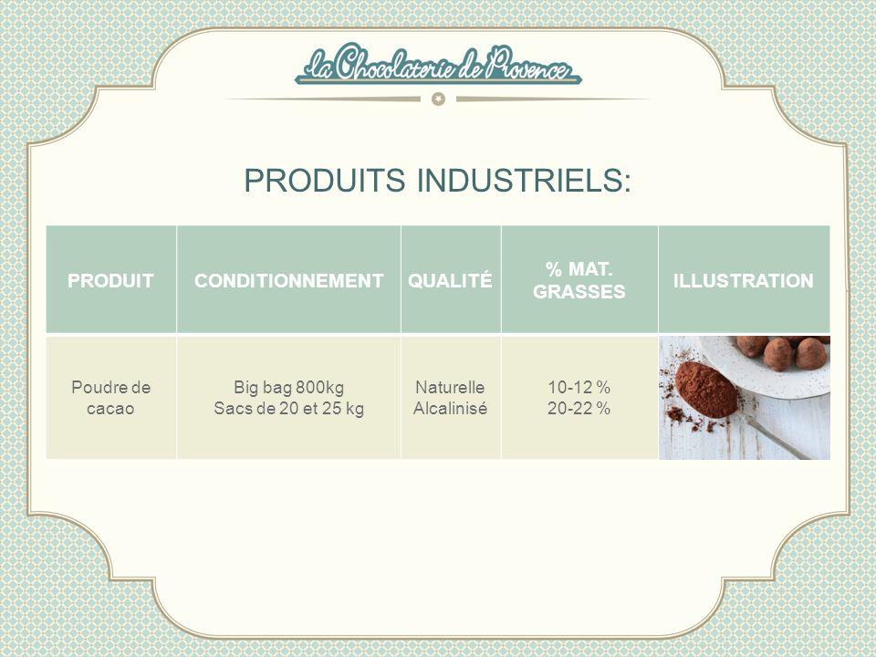 PRODUITS INDUSTRIELS: PRODUITCONDITIONNEMENTQUALITÉ % MAT. GRASSES ILLUSTRATION Poudre de cacao Big bag 800kg Sacs de 20 et 25 kg Naturelle Alcalinisé