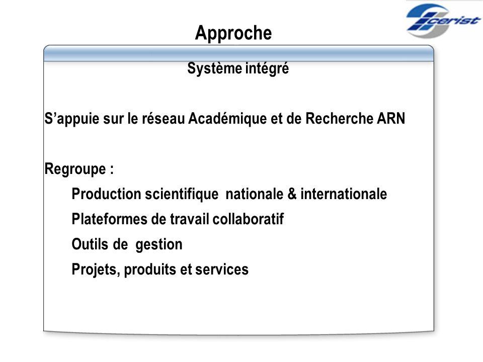 Approche Système intégré Sappuie sur le réseau Académique et de Recherche ARN Regroupe : Production scientifique nationale & internationale 1. Platefo