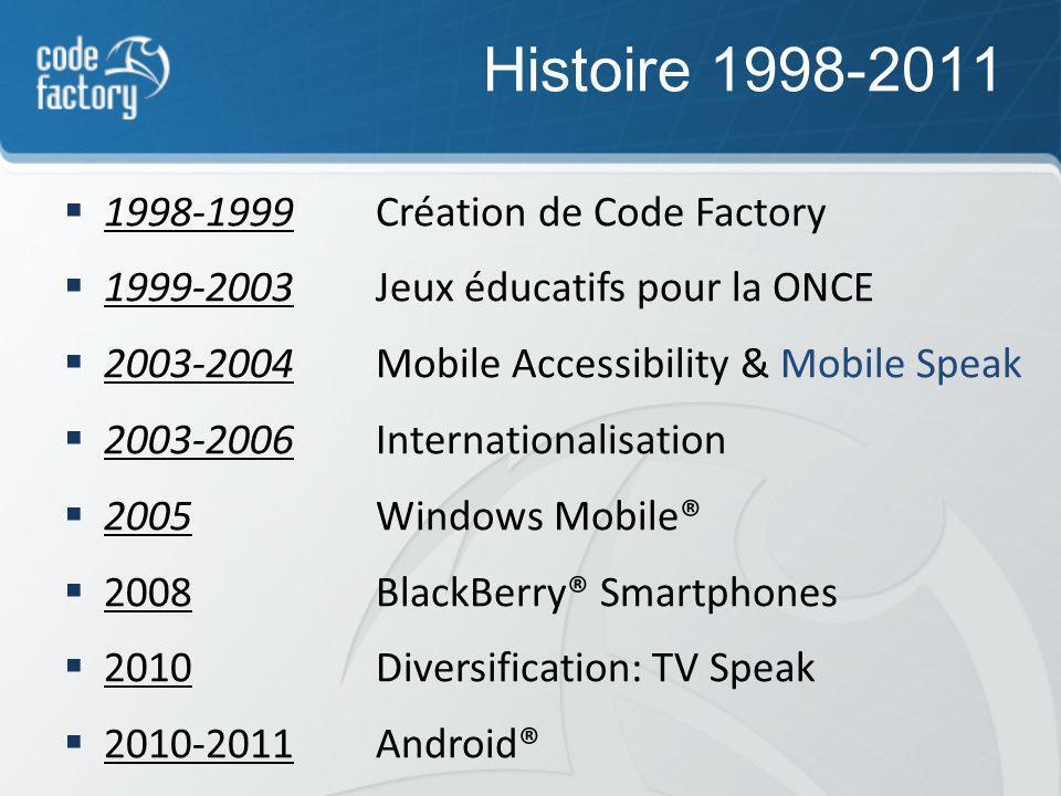 CF en chiffres 11 employées dont 5 développeurs Un portfolio dune dizaine de produits 4 plateformes supportées: Symbian®, Windows Mobile®, BlackBerry®, et Android® Des centaines de téléphones portables grand public compatibles Distribution dans plus de 50 pays et en plus de 30 langues différentes
