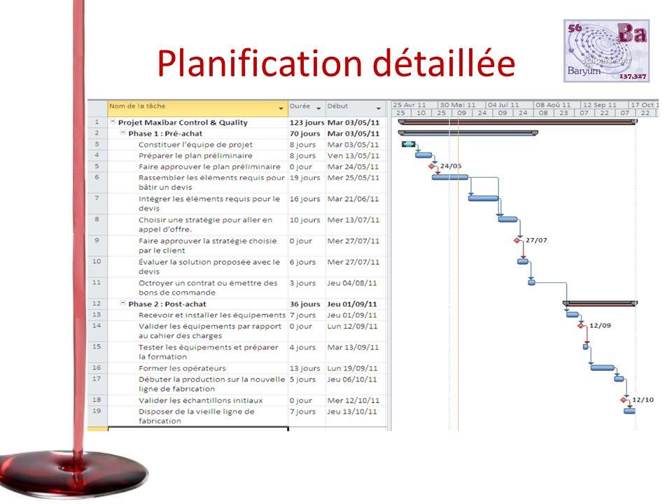 Planification détaillée