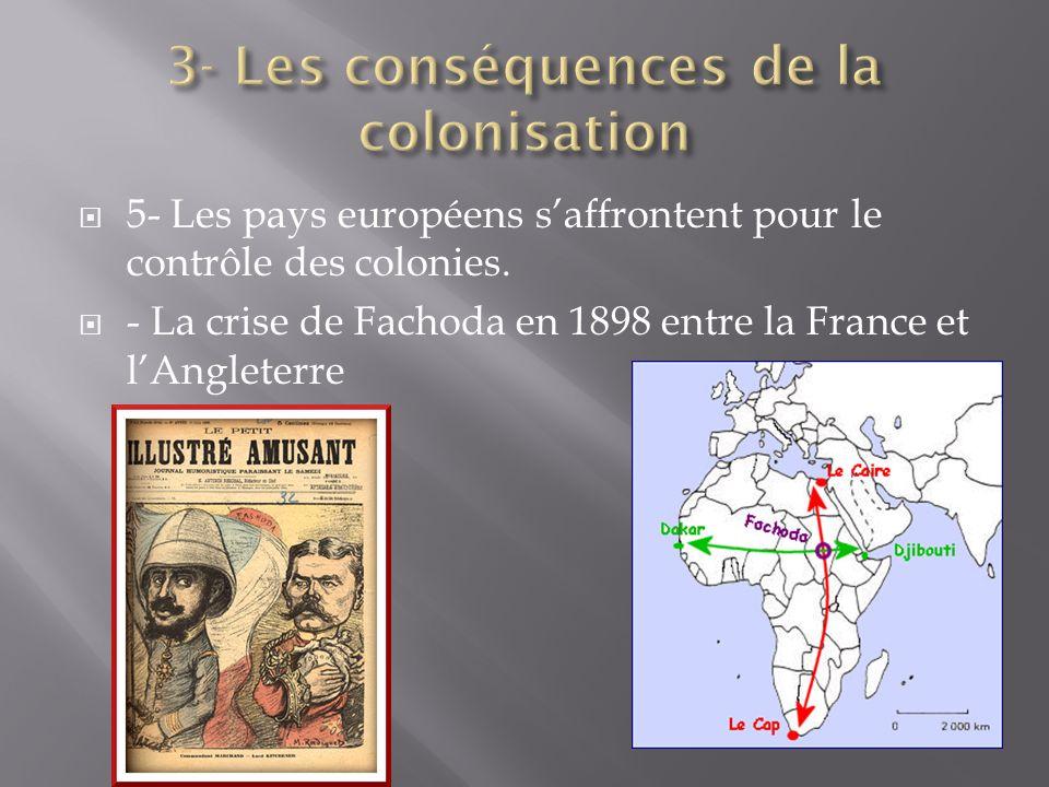 5- Les pays européens saffrontent pour le contrôle des colonies. - La crise de Fachoda en 1898 entre la France et lAngleterre