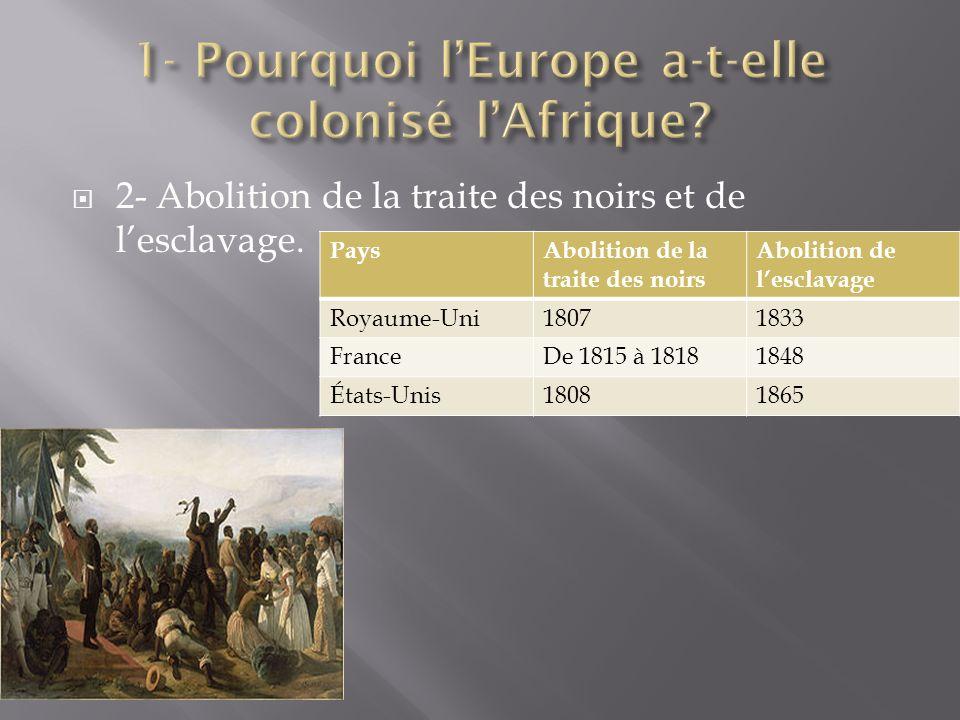 2- Abolition de la traite des noirs et de lesclavage. PaysAbolition de la traite des noirs Abolition de lesclavage Royaume-Uni18071833 FranceDe 1815 à