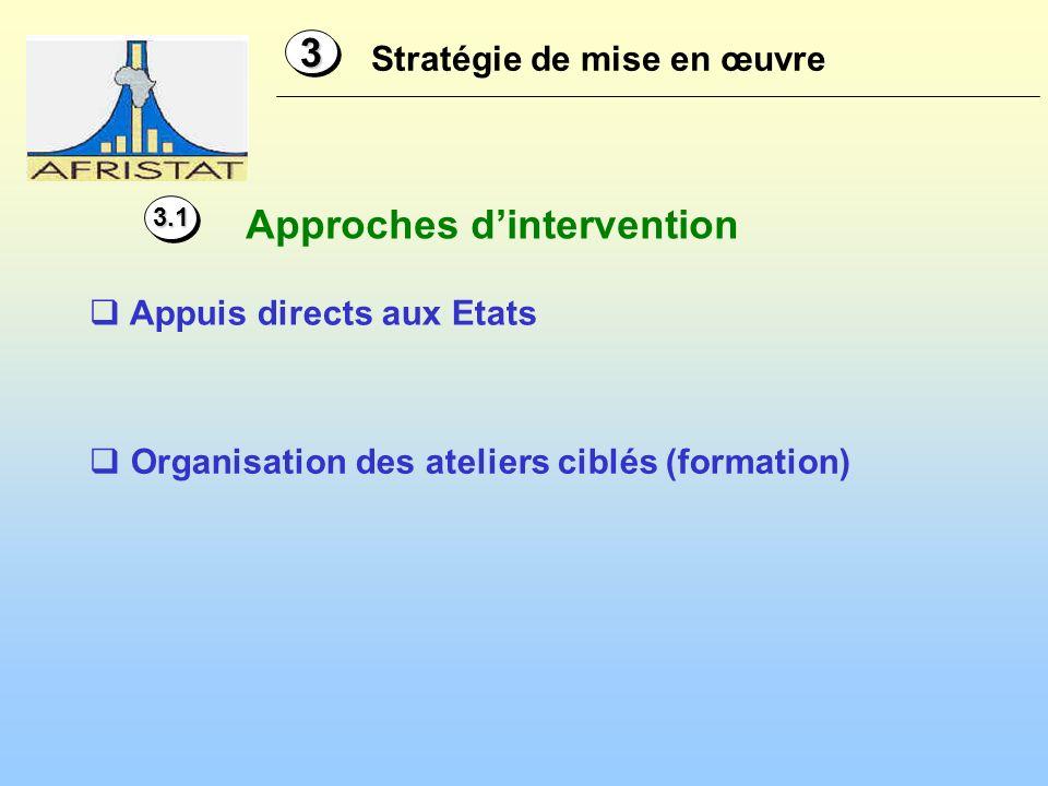 Stratégie de mise en œuvre 33 Appuis directs aux Etats Organisation des ateliers ciblés (formation) 3.13.1 Approches dintervention