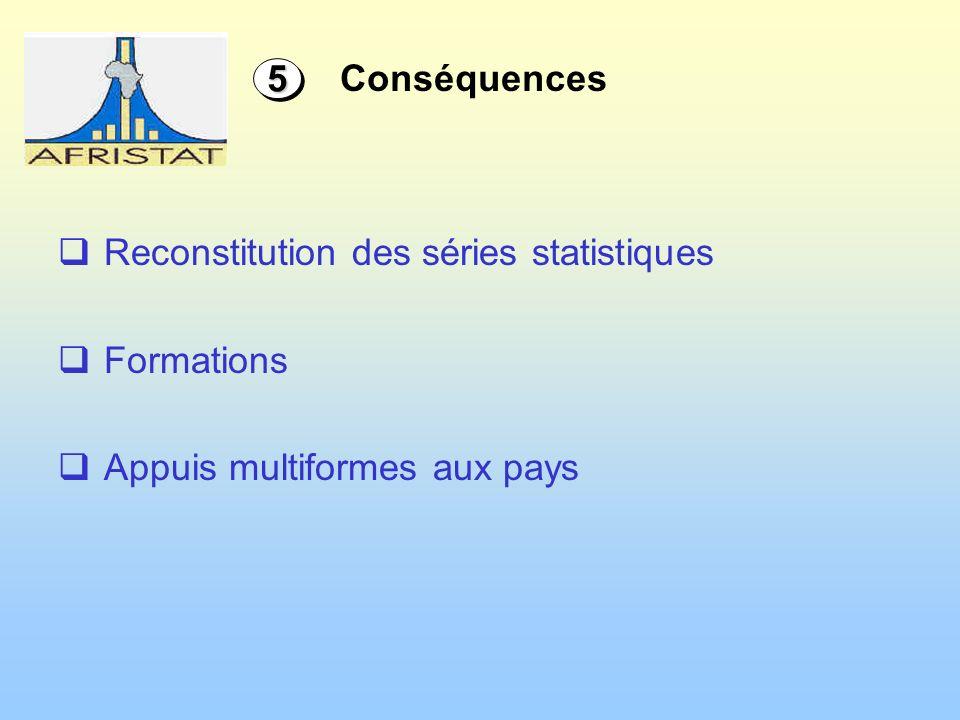 Reconstitution des séries statistiques Formations Appuis multiformes aux pays 55 Conséquences