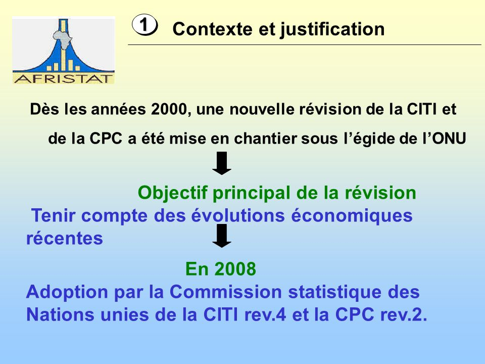 Dès les années 2000, une nouvelle révision de la CITI et de la CPC a été mise en chantier sous légide de lONU Contexte et justification 11 Objectif principal de la révision Tenir compte des évolutions économiques récentes En 2008 Adoption par la Commission statistique des Nations unies de la CITI rev.4 et la CPC rev.2.