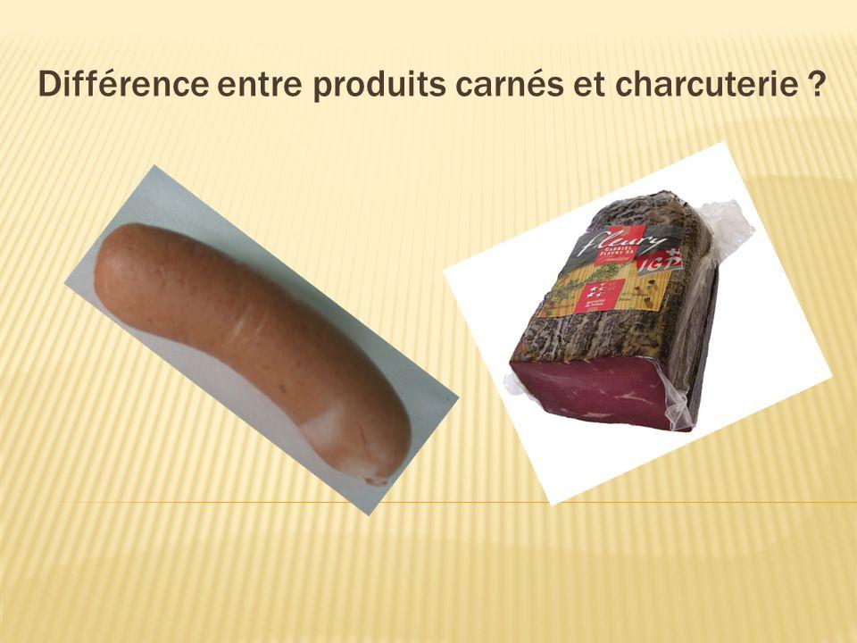 Différence entre produits carnés et charcuterie ?