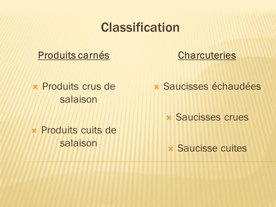 Saucisses cuites Boudin Boudin antillais Boudin blanc