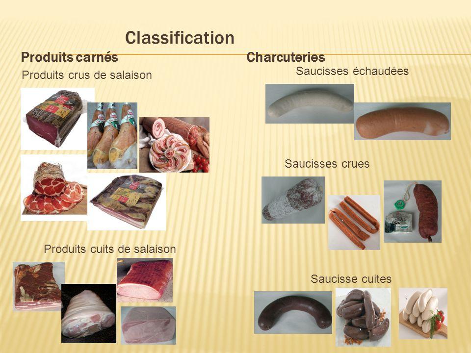 Classification Produits carnés Charcuteries Produits crus de salaison Produits cuits de salaison Saucisses échaudées Saucisses crues Saucisse cuites