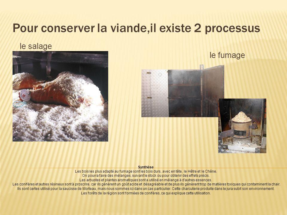 Pour conserver la viande,il existe 2 processus le salage le fumage Synthèse Les bois les plus adapté au fumage sont les bois durs, avec en tête, le Hêtre et le Chêne.