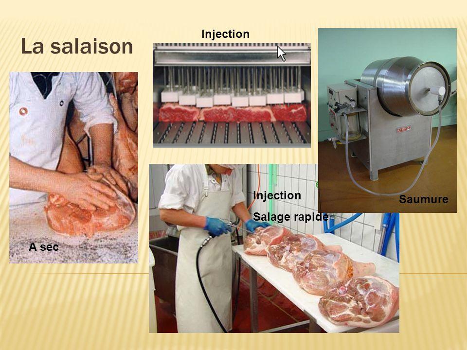 La salaison A sec Injection Salage rapide Saumure