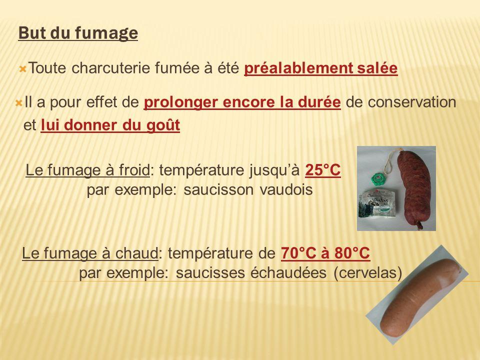 Produits carnés Produits cuits de salaison saumure par injection