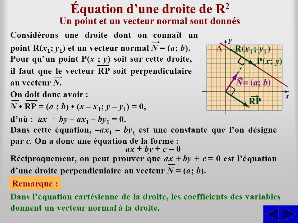 Équation dune droite de R 2 Considérons une droite dont on connaît un point R(x 1 ; y 1 ) et un vecteur normal N = (a; b). Pour quun point P(x ; y) so