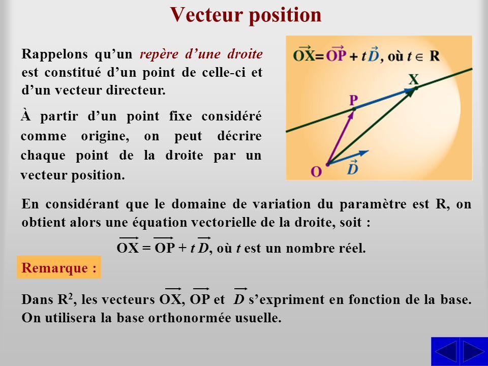 Vecteur position Rappelons quun repère dune droite est constitué dun point de celle-ci et dun vecteur directeur. À partir dun point fixe considéré com