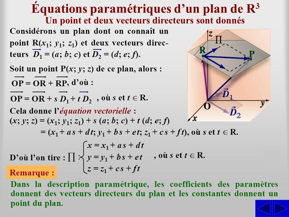 Équations paramétriques dun plan de R 3 Soit un point P(x; y; z) de ce plan, alors : (x; y; z) = (x 1 ; y 1 ; z 1 ) + s (a; b; c) + t (d; e; f) Remarq