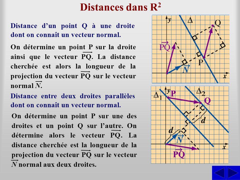 Distances dans R 2 Distance dun point Q à une droite dont on connaît un vecteur normal. On détermine un point P sur la droite ainsi que le vecteur PQ.