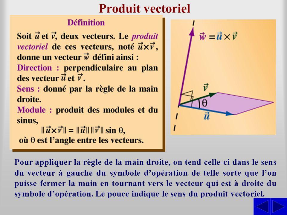 Produit vectoriel Pour appliquer la règle de la main droite, on tend celle-ci dans le sens du vecteur à gauche du symbole dopération de telle sorte qu