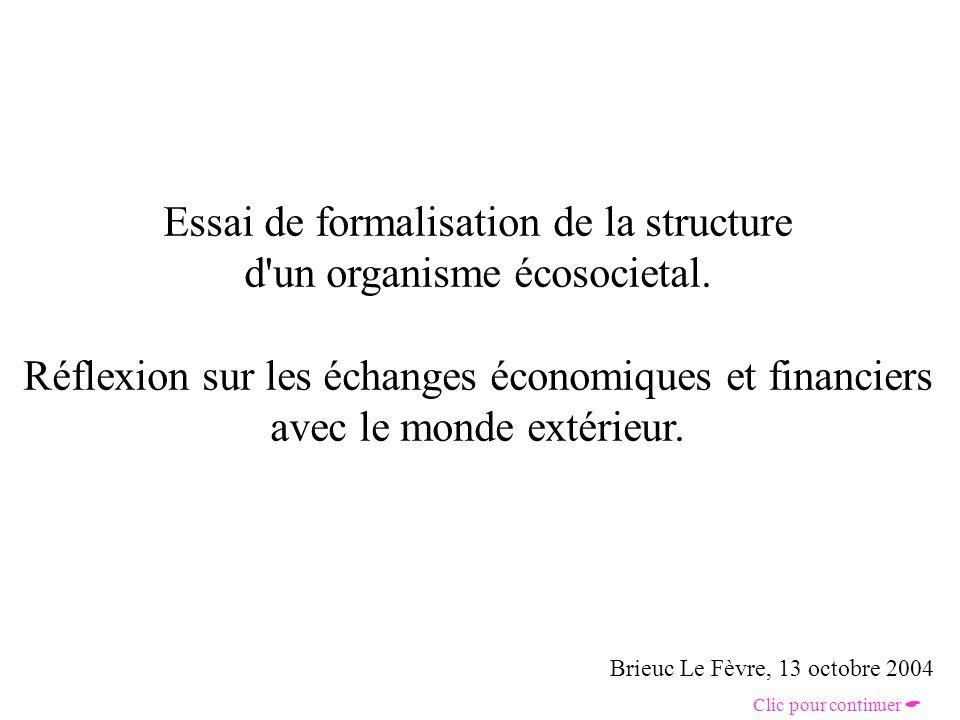 Essai de formalisation de la structure d un organisme écosocietal.