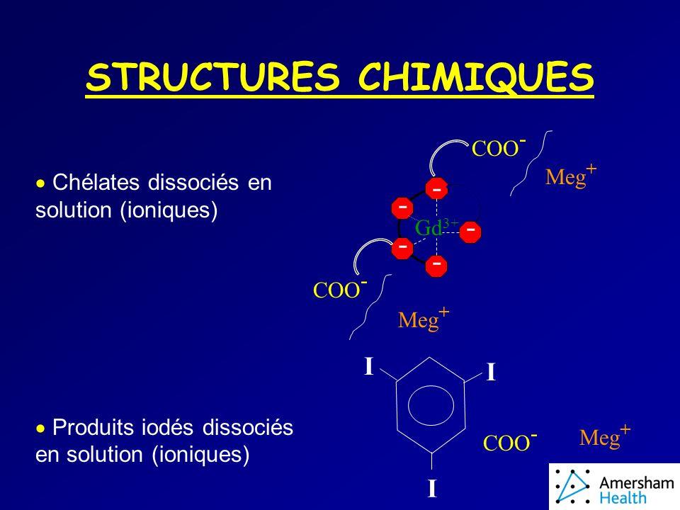 STRUCTURES CHIMIQUES Chélates dissociés en solution (ioniques) Produits iodés dissociés en solution (ioniques) - - - - Gd 3+ - COO - Meg + I I I COO - Meg +