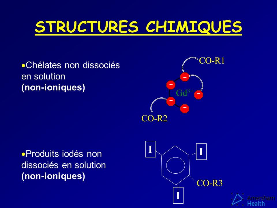 STRUCTURES CHIMIQUES Chélates non dissociés en solution (non-ioniques) Produits iodés non dissociés en solution (non-ioniques) - - - - Gd 3+ - CO-R1 CO-R2 I I I CO-R3