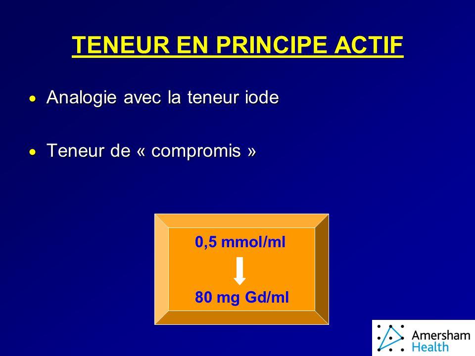 TENEUR EN PRINCIPE ACTIF Analogie avec la teneur iode Analogie avec la teneur iode Teneur de « compromis » Teneur de « compromis » 0,5 mmol/ml 80 mg Gd/ml
