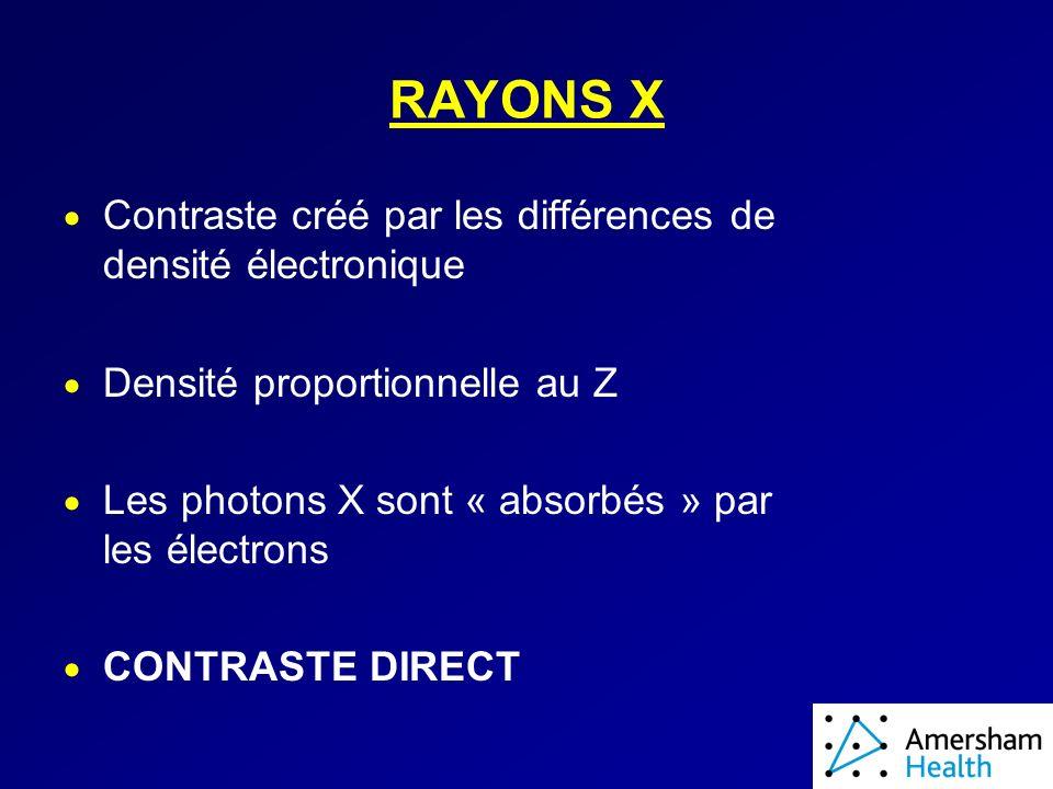 IRM Densité de protons (rho) Temps de relaxation T1 et T2 Modifications des temps de relaxation des protons environnants le produit de contraste CONTRASTE INDIRECT