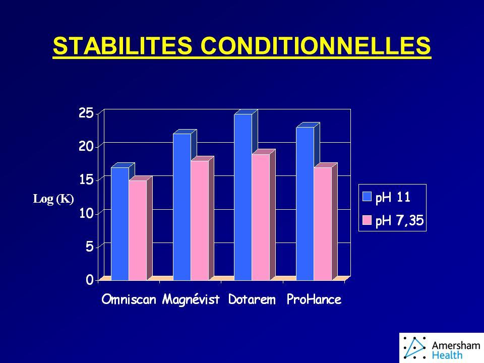 STABILITES CONDITIONNELLES